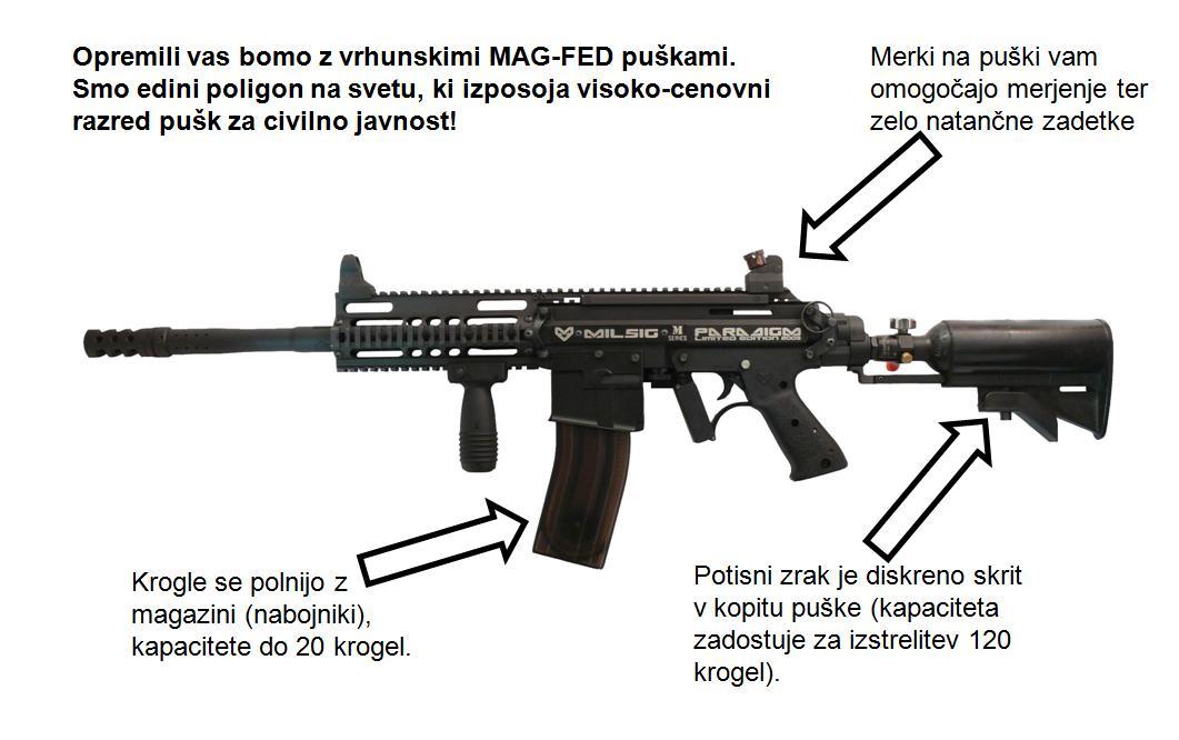 Mag-fed paintball military simulation oprema puška